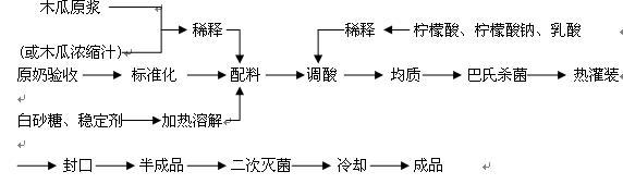 电路 电路图 电子 原理图 572_169